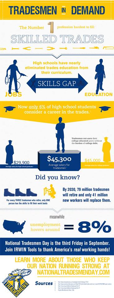 national-tradesmen-day-infographic