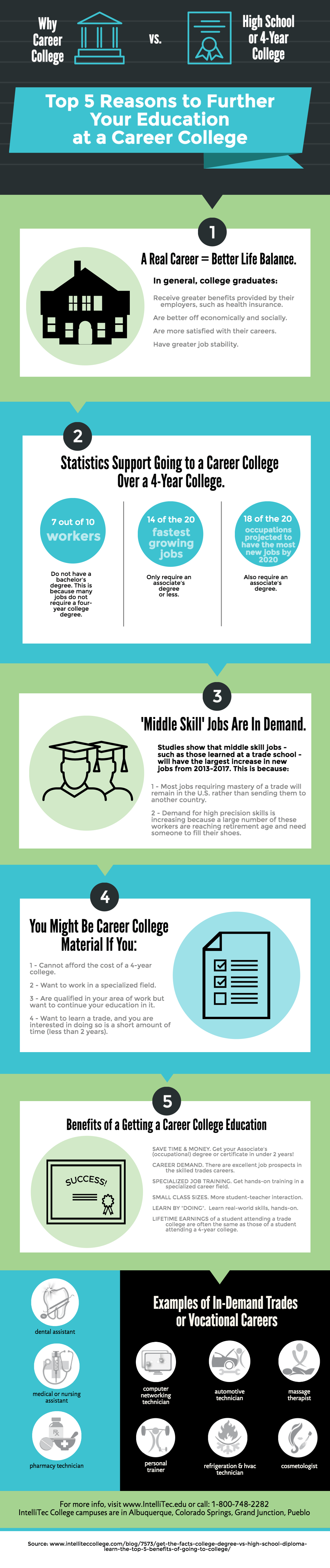 Top 5 Reasons to Further Your Education at a Career College